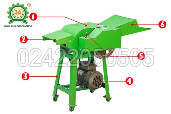 Cấu tạo của máy băm thân cây ngô, cỏ voi 3A2,2Kw