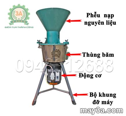 Hình ảnh cấu tạo của Máy chế biến thức ăn chăn nuôi 3A2,2Kw (dạng phễu tròn)