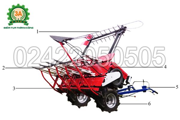Hình ảnh cấu tạo máy cắt cỏ cho bò 3A8HP