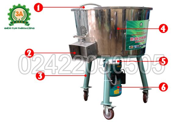 Cấu tạo máy trộn thức ăn cho gà 1 pha 3A3Kw