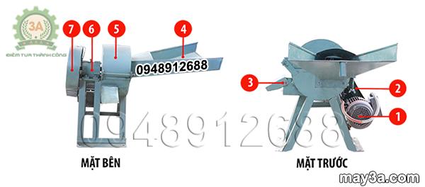 Cấu tạo của Máy nghiền đất 3A3Kw
