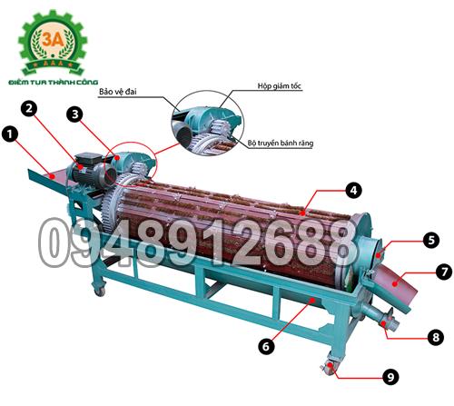 Hình ảnh: Cấu tạo Máy rửa củ nông sản 3A XD500