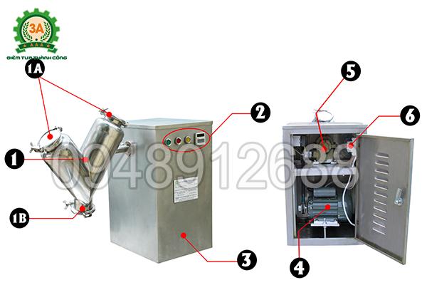Cấu tạo của Máy trộn bột thuốc khô V3A