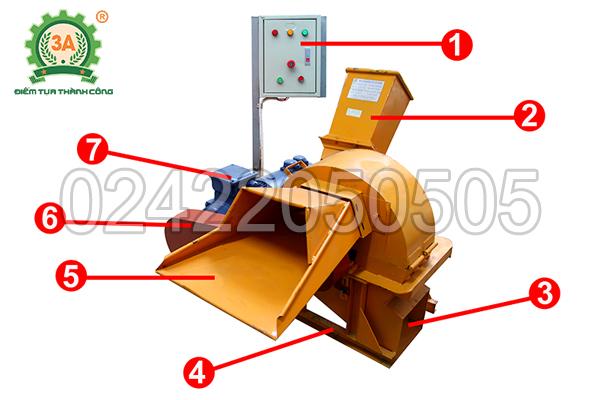 Cấu tạo máy băm nghiền cây gỗ 3A15Kw