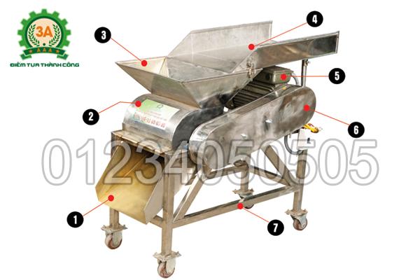 Hình ảnh cấu tạo Máy nghiền nghệ 3A3Kw (Inox)