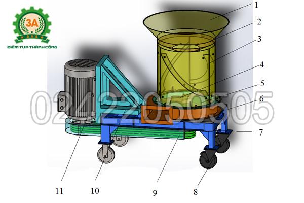 Cấu tạo của Máy xay xơ dừa, rơm rạ 3A15Kw