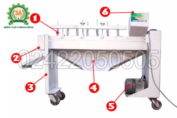 Hình ảnh cấu tạo máy tách vỏ xanh mắc ca 3A