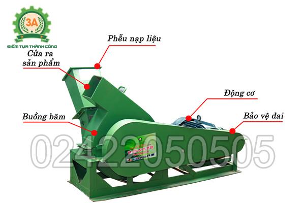 Cấu tạo của Máy băm gỗ 3A11Kw