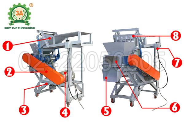 Cấu tạo của máy cắt cá đông lạnh 3A3Kw