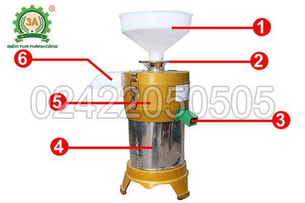 Cấu tạo của máy xay sữa đậu nành 3A1,5Kw