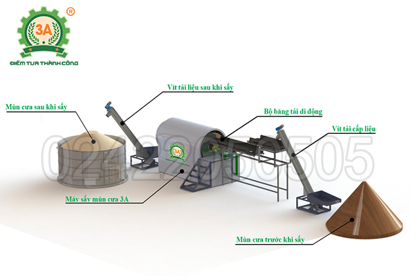 Hệ thống băng tải, vít tải đi kèm với máy sấy mùn cưa 3A