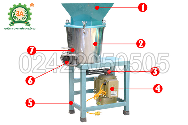 Cấu tạo của máy băm nghiền đa năng 3A2,2Kw (Phễu vuông - Động cơ rời)