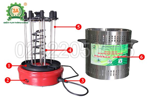 Hình ảnh cấu tạo của bếp nướng BBQ 3A