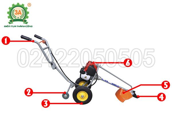 Cấu tạo của Máy cắt cỏ đẩy tay 3A
