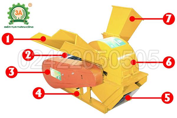 Máy băm gỗ, xơ dừa tươi 3A15Kw (15)