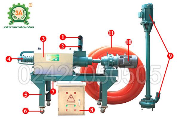 Cấu tạo của Máy ép phân tách nước 3A