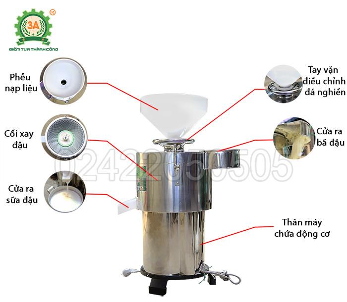 Cấu tạo của Máy làm sữa đậu nành công nghiệp 3A1,5Kw
