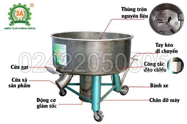 Chi tiết cấu tạo máy trộn bột đa năng 3A3,5Kw