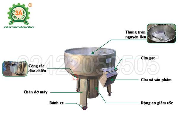 Máy trộn nguyên liệu đa năng 3A4kW (12)