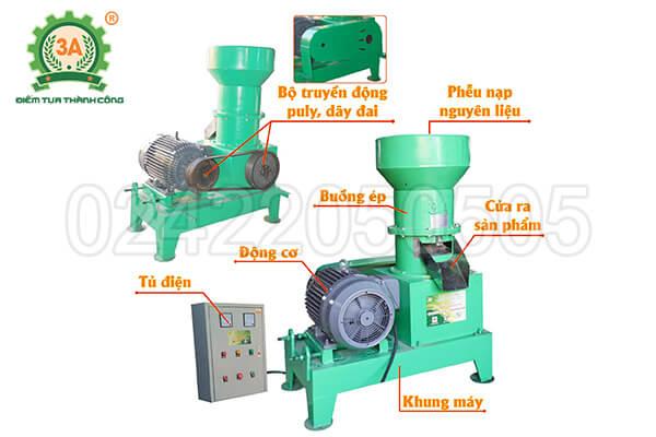 dây chuyền sản xuất phân hữu cơ 3A (12)