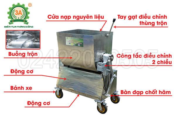 Máy trộn bột nằm ngang inox 3A2,2kw (10)