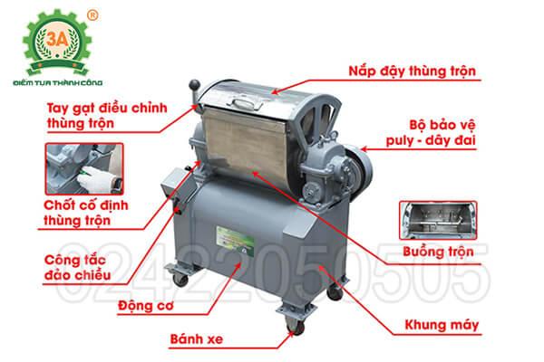 Máy trộn nguyên liệu inox 3A1,5kW (09)