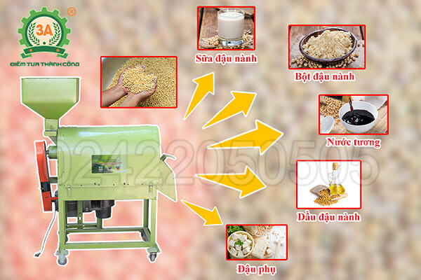 Máy tách vỏ đậu nành khô 3A4kW (05)
