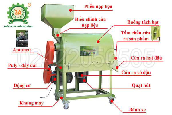 Máy tách vỏ đậu nành khô 3A4kW (08)